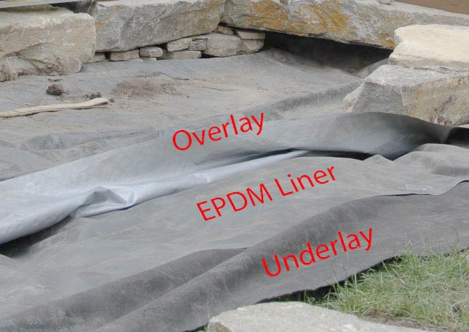 Overlay Geotextile