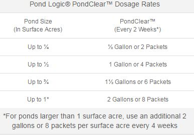 Pond Clear Bacteria
